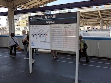 行き方・アクセス(新幹線ホーム、名古屋駅)